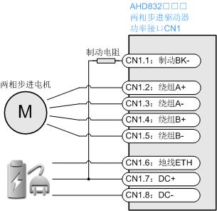 AHD832x步进电机驱动器功率接口