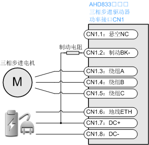 AHD833x步进电机驱动器功率接口