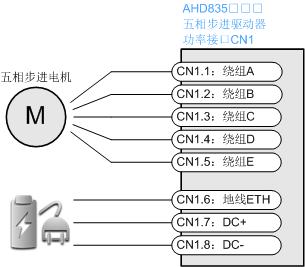 AHD835x步进电机驱动器功率接口