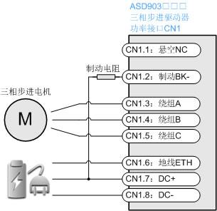 ASD903功率接口