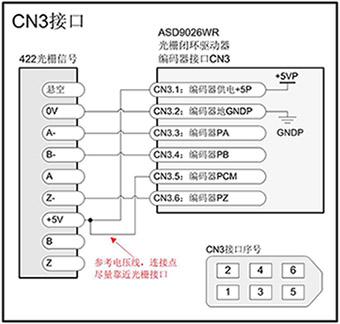 ASD902功率接口
