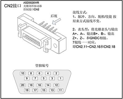 ASD90控制接口